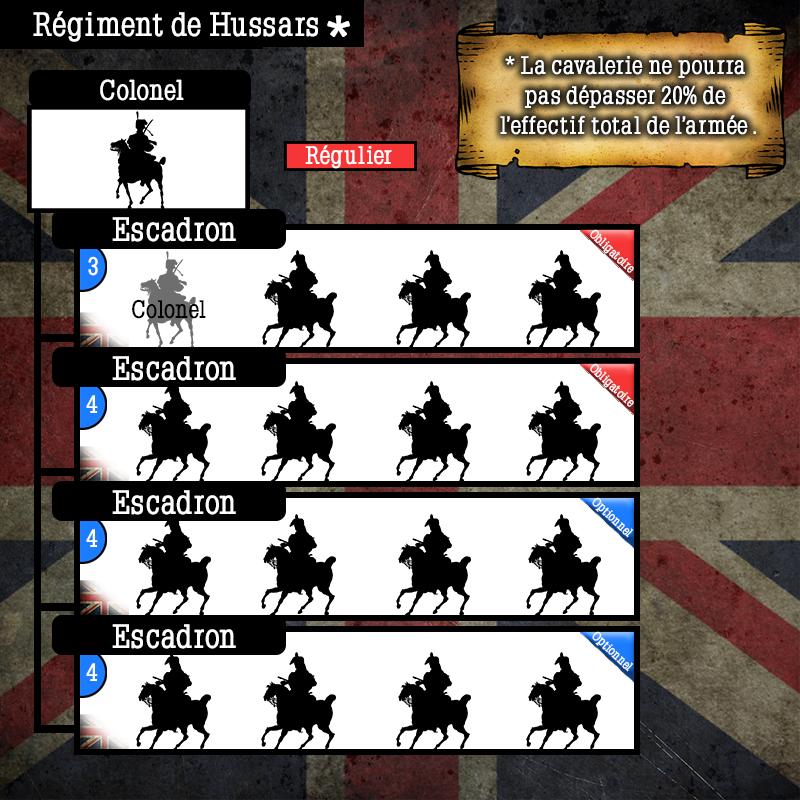 Schéma de l'armée Anglaise  Schema65