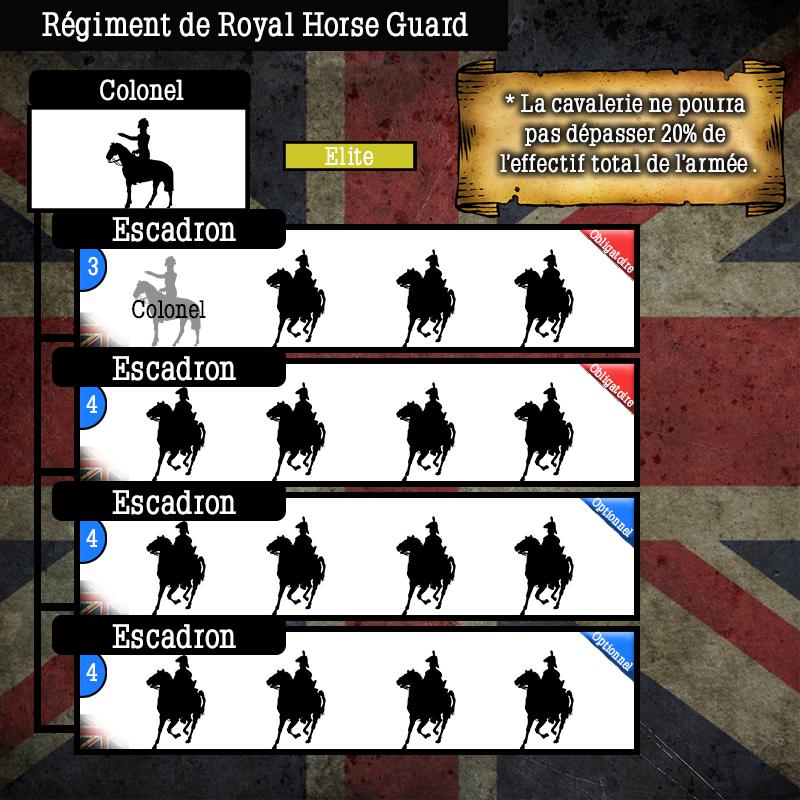 Schéma de l'armée Anglaise  Schema72