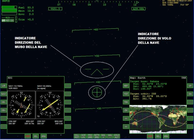 Arrivare in orbita Muso10
