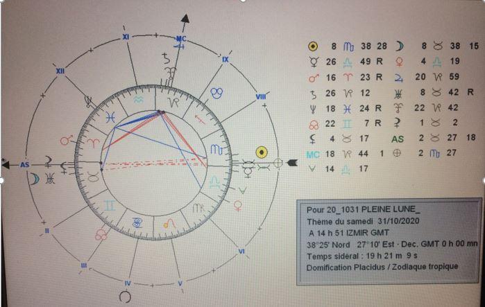Tremblement de Terre à Izmir 20_10311