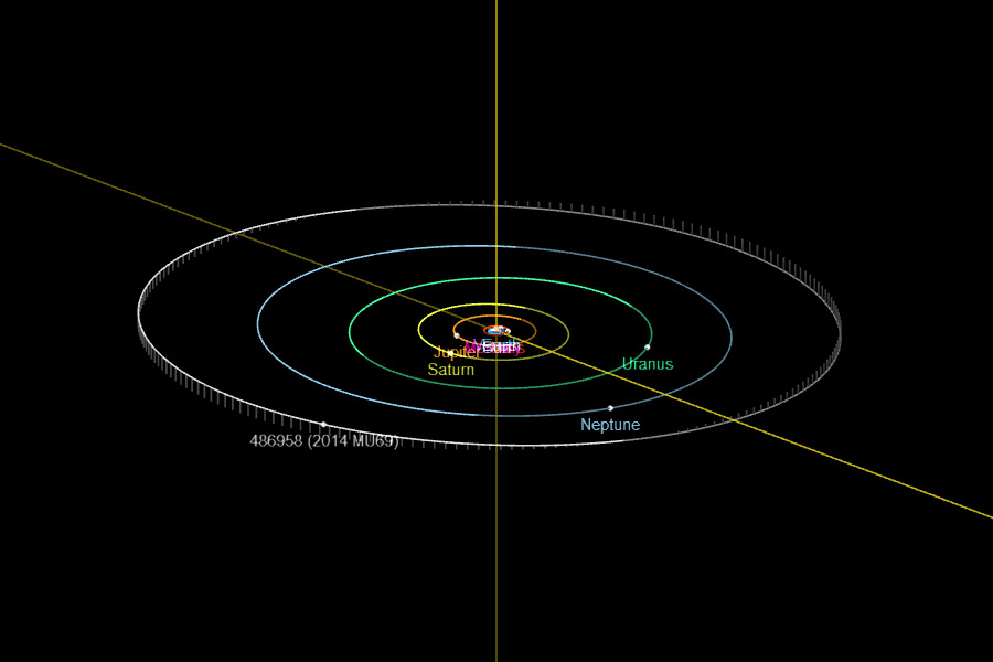 Survol de l'astéroide 2014 MU69 2014mu10