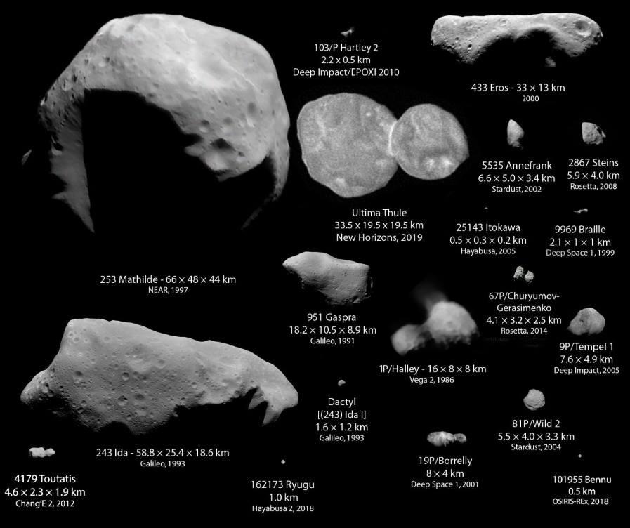 Survol de l'astéroide 2014 MU69 49178310