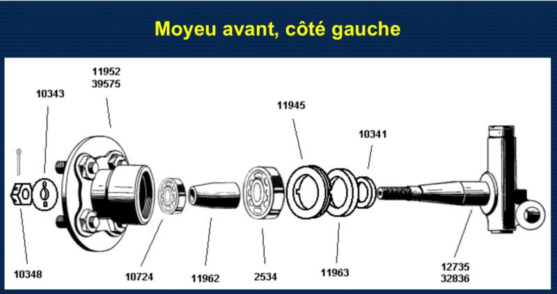 Jeu axiale roue avant - Page 2 53707a10