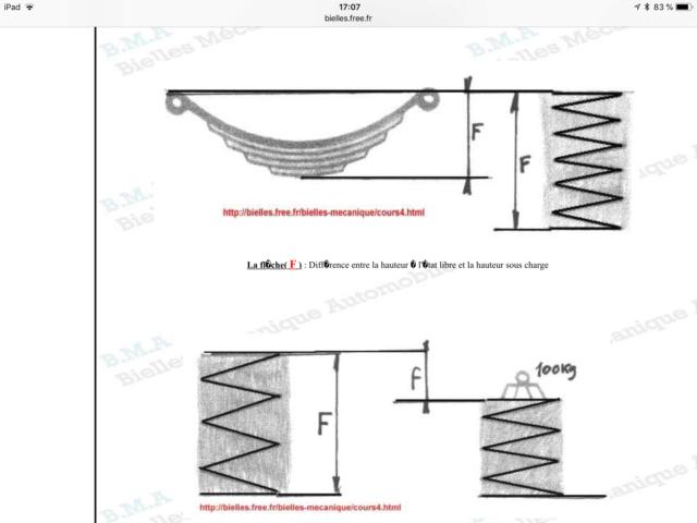 cale fibre entre chassis et ressorts - Page 5 5ccec510