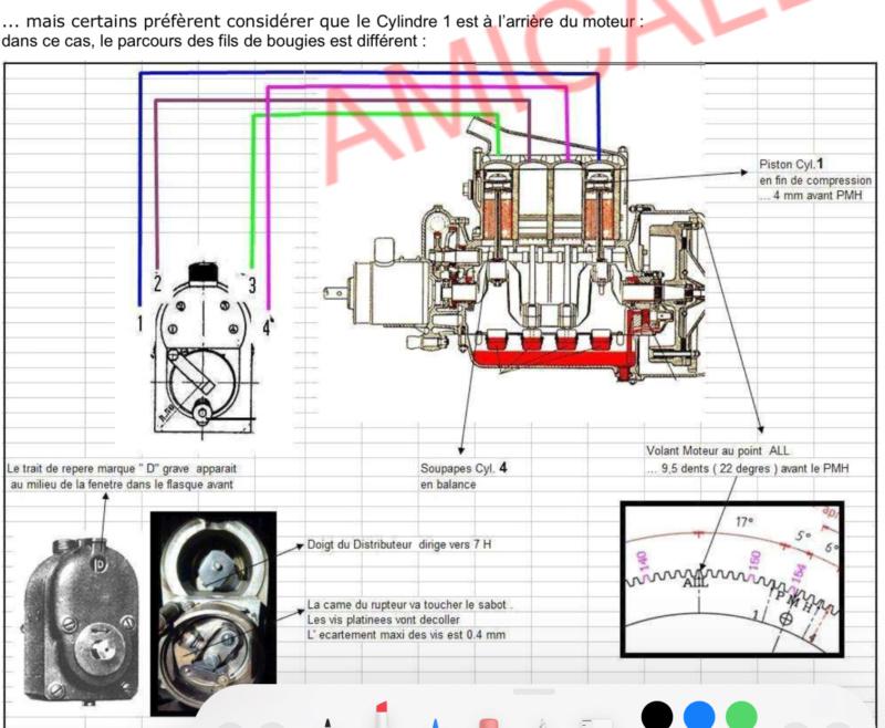 Restauration de ma C3 Cabriolet - Page 9 7ecc5410