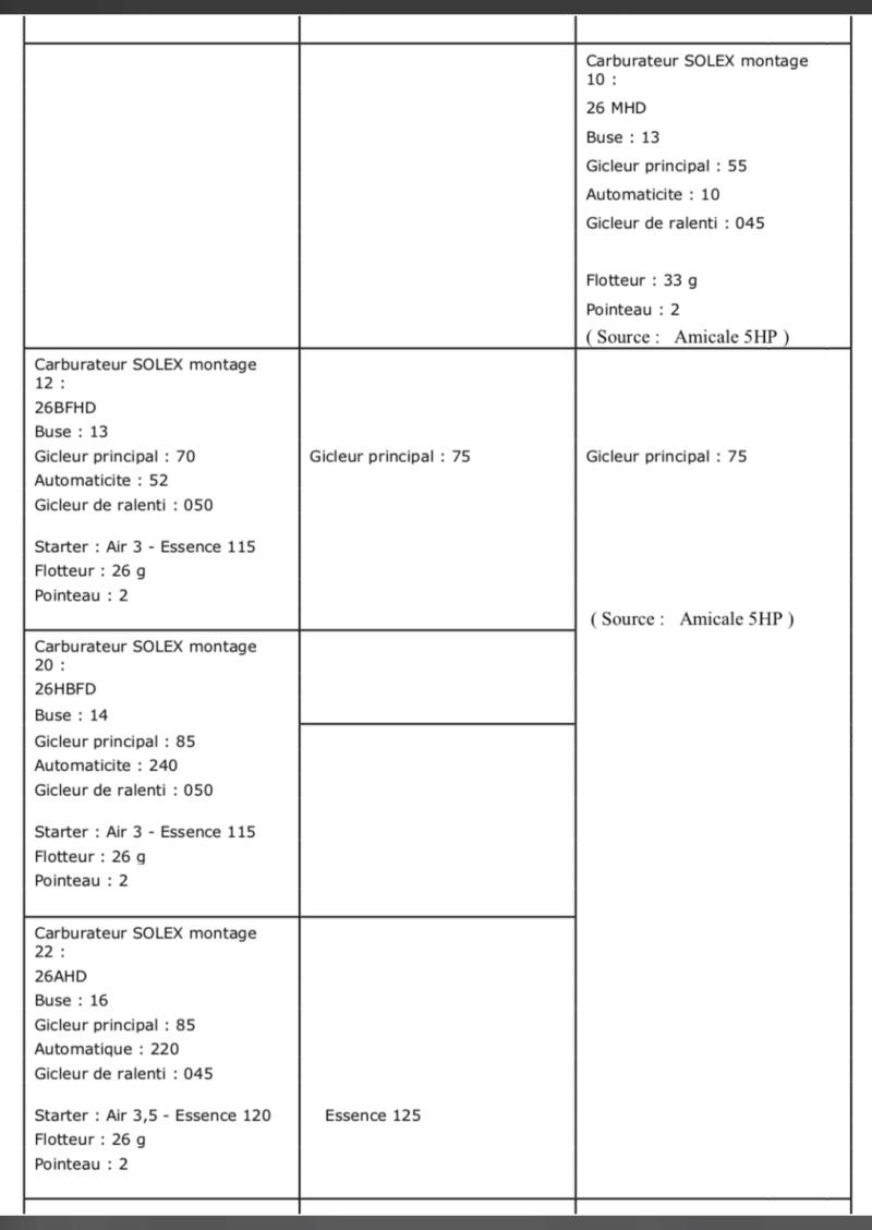 restauration cabriolet nr 10380 - Page 7 A154e210
