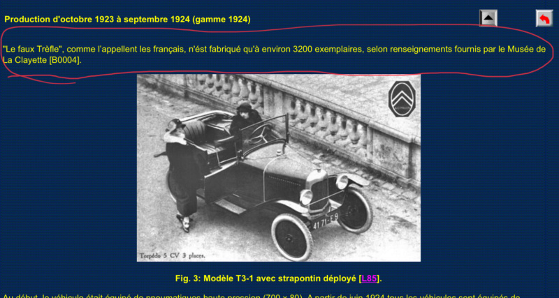 sur le site Citroen-5hp.ch / du  nouveau ...  Bc690d10