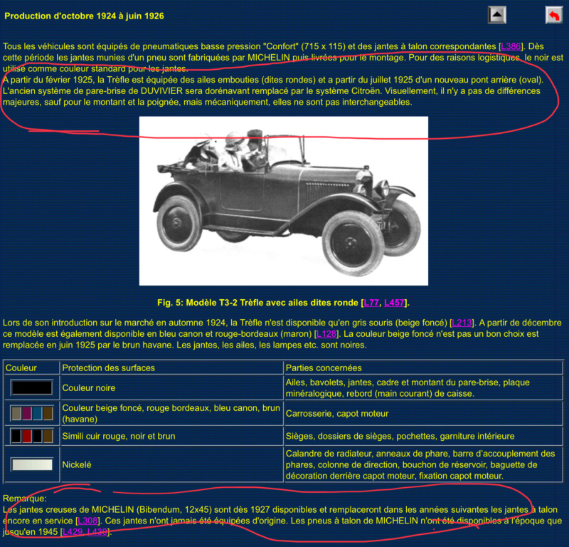 sur le site Citroen-5hp.ch / du  nouveau ...  Ff8c3c10