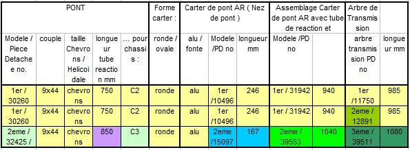 Arbre transmission trop long Pont_d11