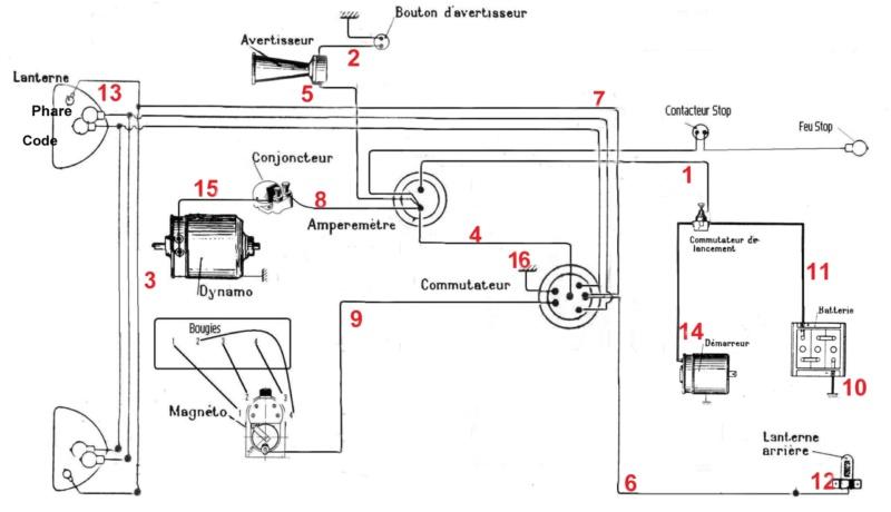 DOSSIER ''SCHEMAS & FAISCEAUX ELECTRIQUES 5HP Sch_x10