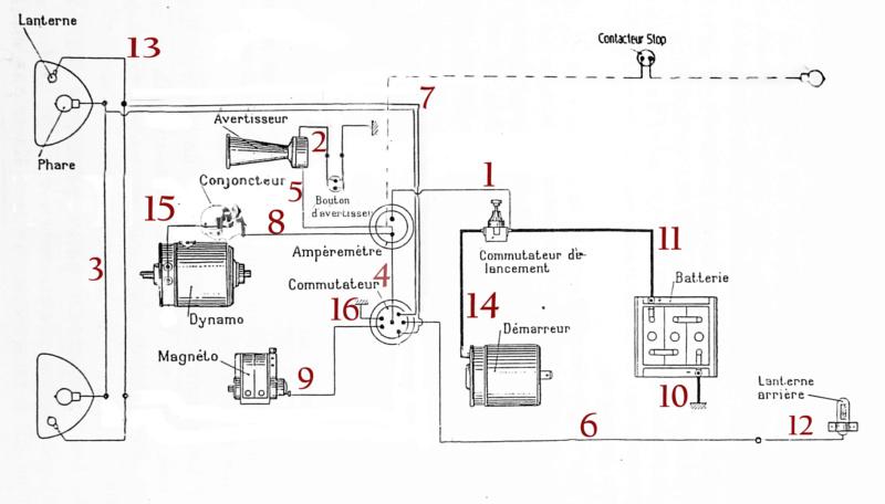 Faisceau electrique Schema13