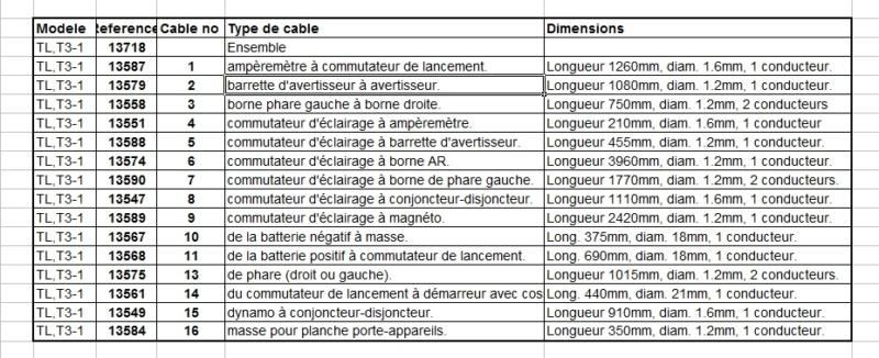 Faisceau electrique Tl_t3-10