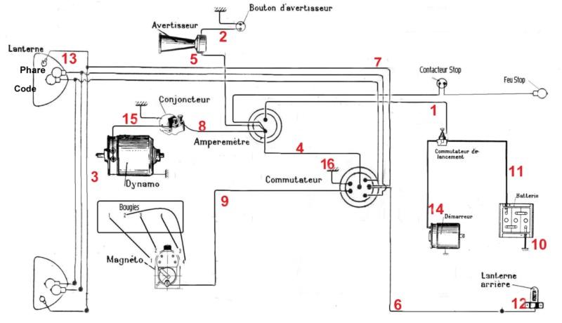 DOSSIER ''SCHEMAS & FAISCEAUX ELECTRIQUES 5HP Xxxxxx15