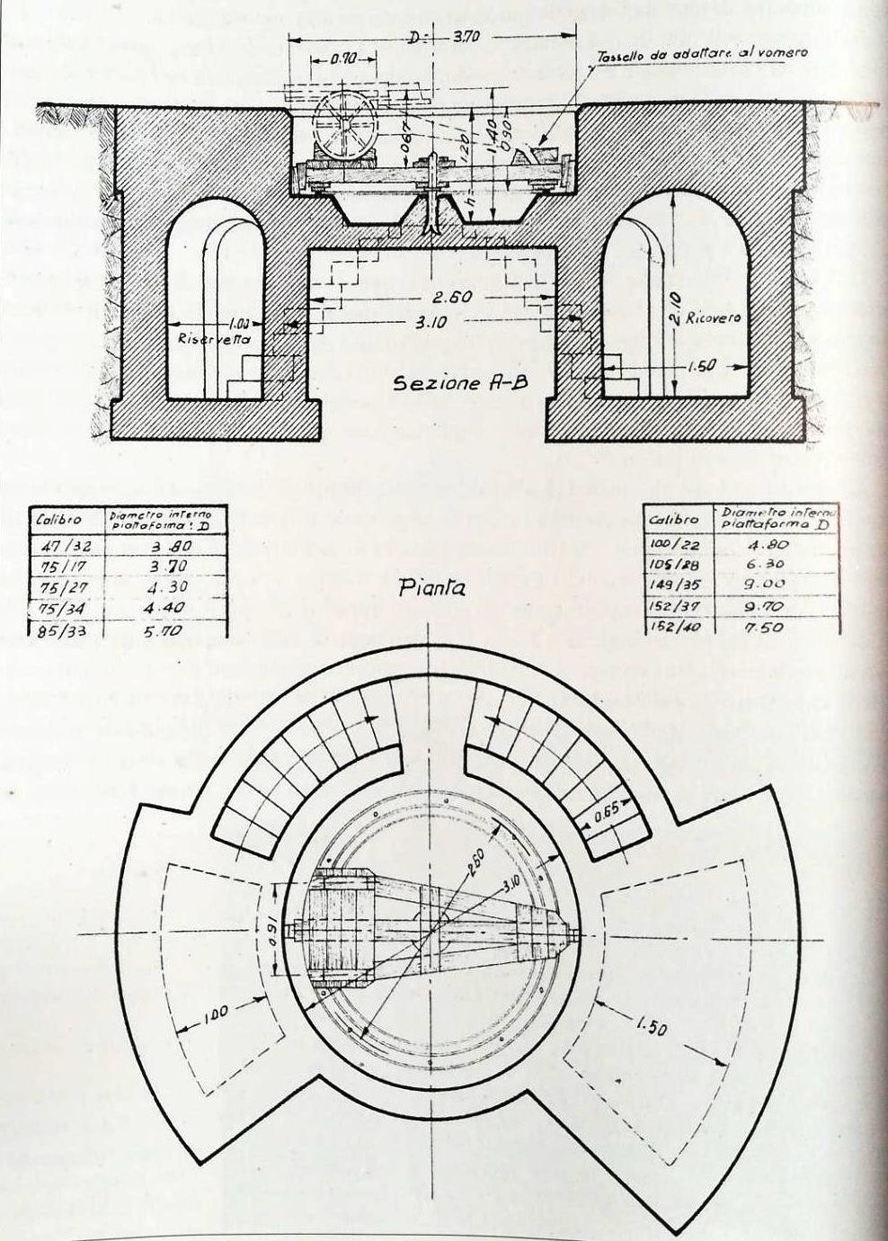 Sardegna 1940-1943 - Page 2 Barbet10