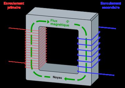 Electricité pour les nuls 400px-10