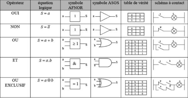 Electricité pour les nuls - Page 2 L7oh7x10