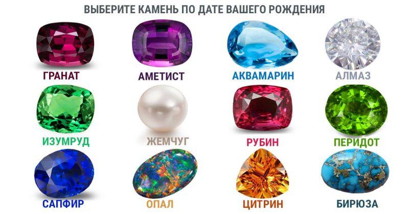 Выберите камень по дате вашего рождения Lajefp10