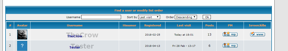 Topics tagged under phpbb2 on The forum of the forums 110