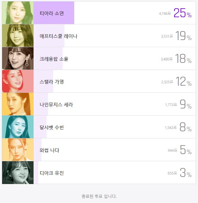 """[TUTORIAL] How to Vote for Raina in """"What is the most anticipated'Miss Back' idol singer?"""" Captur10"""