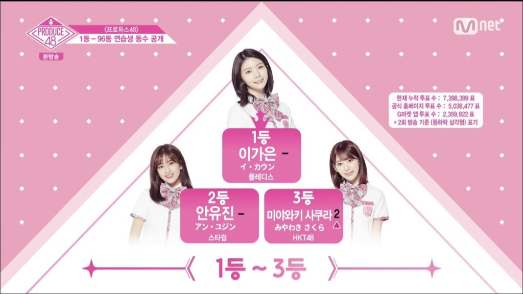 [DISCUSSION] Official Produce 48 Thread - Page 5 Pd48e310