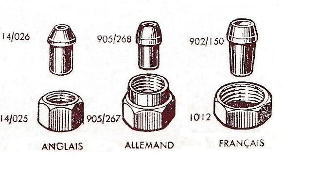 Recherche Carburateur AMAL Ecrou_10