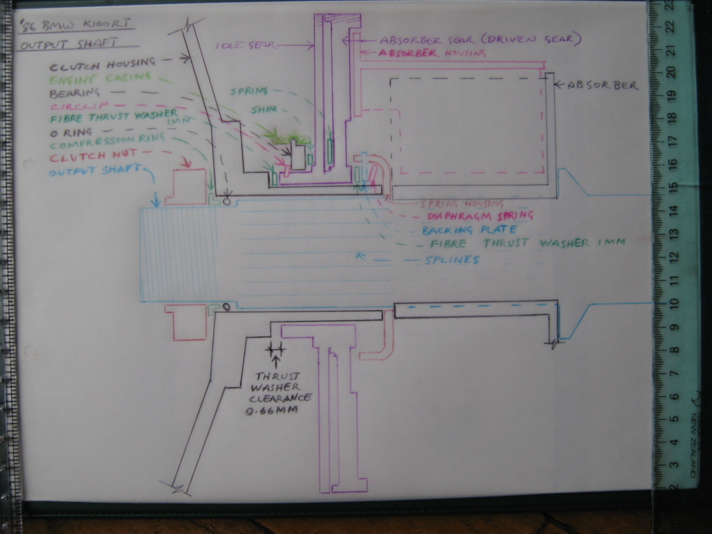 output shaft questions - Page 2 0201110