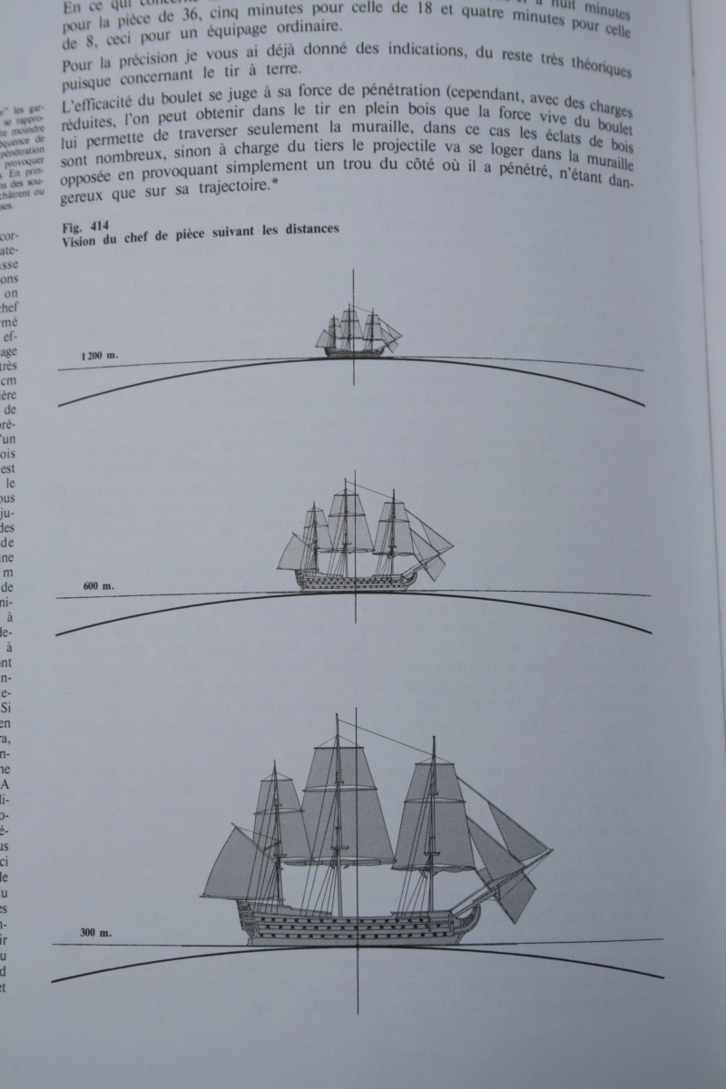 L'Hermione de Hachette au 1/64 e 1010