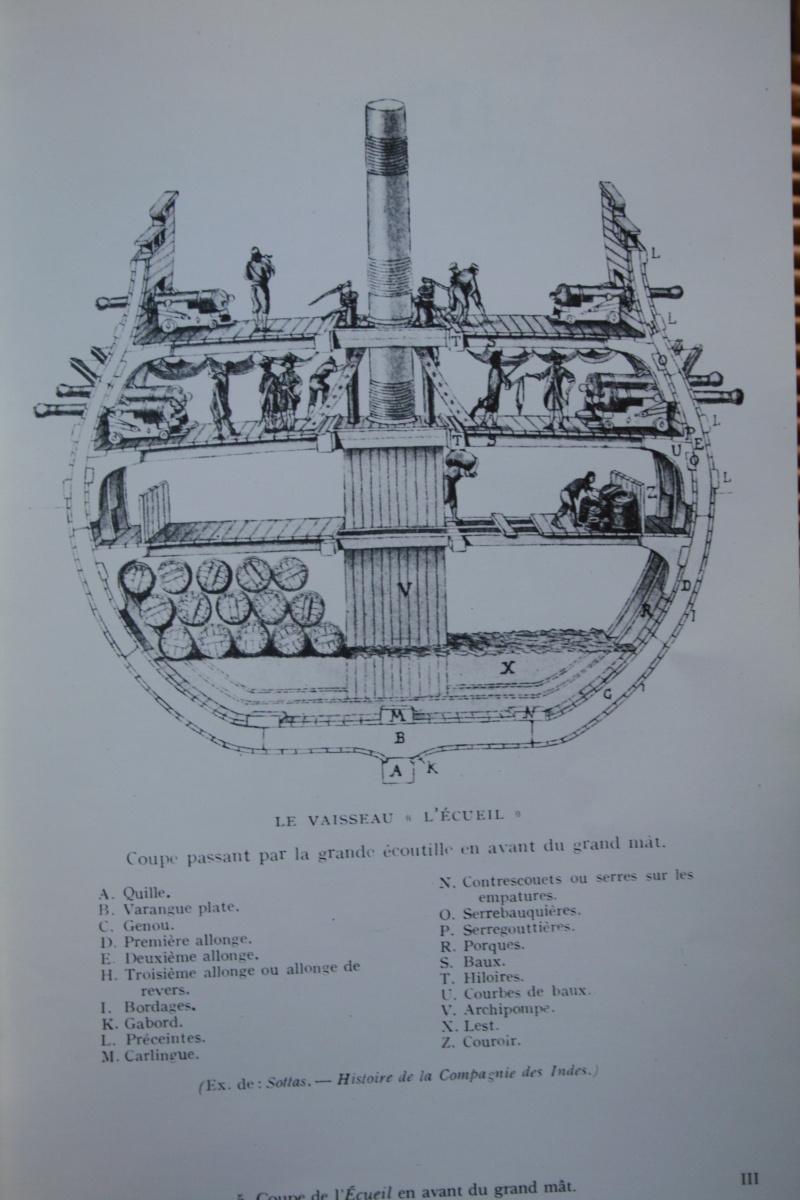 Flute de 600 tx de la compagnie française des Indes orientales Img_5421