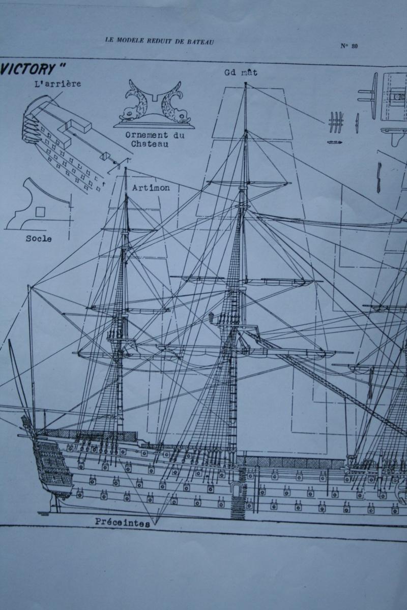 recherche plan pour gréement vaisseau Victory Img_5740