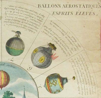 La conquête de l'espace au XVIIIe siècle, les premiers ballons et montgolfières !  - Page 7 2252