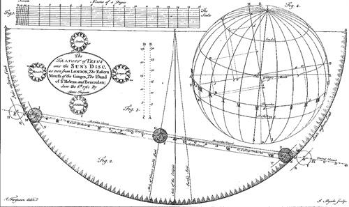 Le transit de Vénus,   en juin 1769 2419ve10