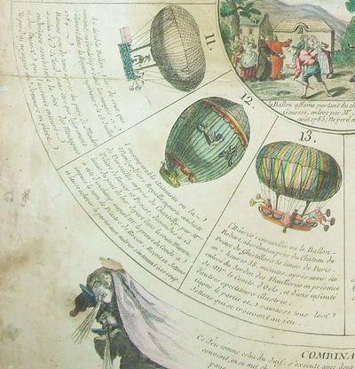 La conquête de l'espace au XVIIIe siècle, les premiers ballons et montgolfières !  - Page 7 783