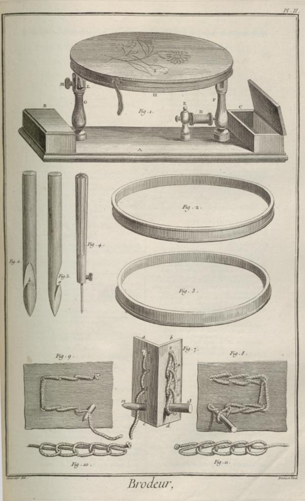 La broderie au XVIIIe siècle - Page 3 A-ency10