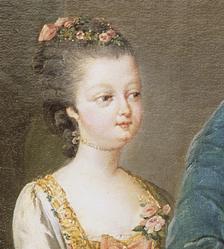 Qui sont les personnages peints sur ce tableau de Jean-Baptiste-André Gautier Dagoty ? Captu319