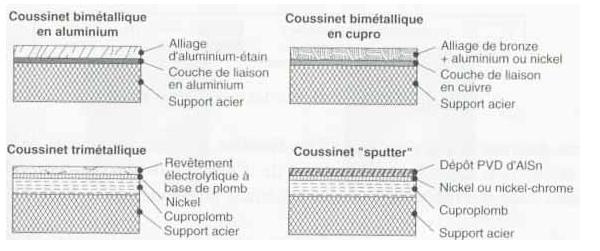 Préparation moteur 1600/1800 gordini/Alpine - Page 5 Captur13