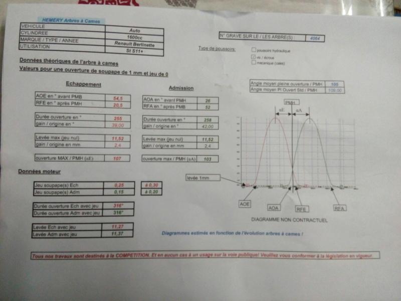Préparation moteur 1600/1800 gordini/Alpine - Page 5 Img_2749
