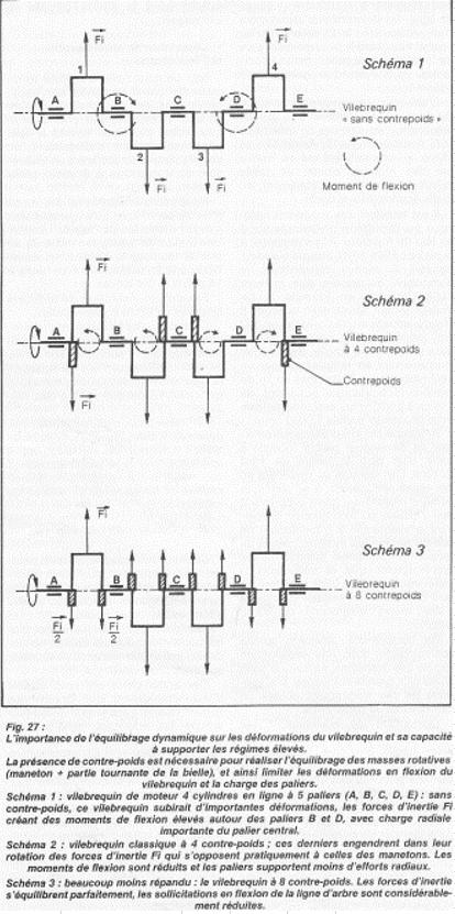 Préparation moteur 1600/1800 gordini/Alpine - Page 6 Sdfghj10