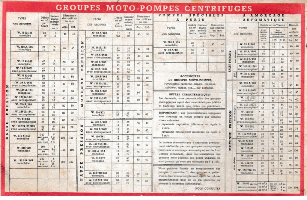 restauration - Restauration Motopompe Bernard de 1969 - Page 2 Img_9317
