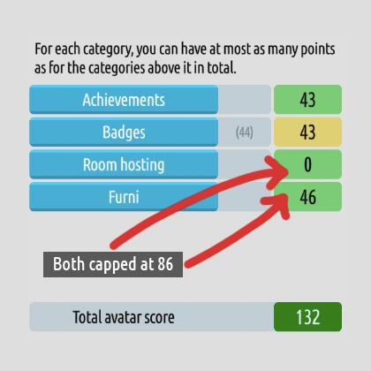 Habbo 2020 : Les niveaux d'avatars ! Ppp11