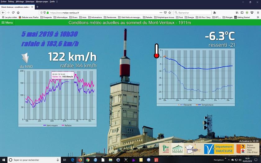 Ventoux : vitesse du vent 20190510