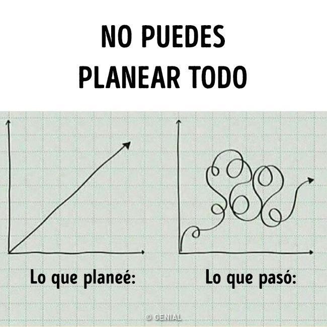 Plan de vol Plan10