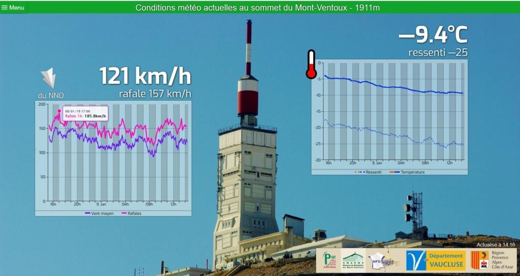 Ventoux : vitesse du vent Ventou12