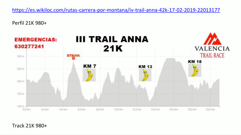 Trail Anna 2019 , se buscan valientes . 15496210
