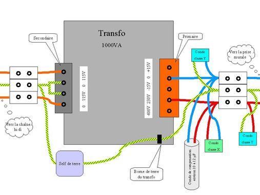 Essai peu concluant d'un transformateur symétriseur. 12133810