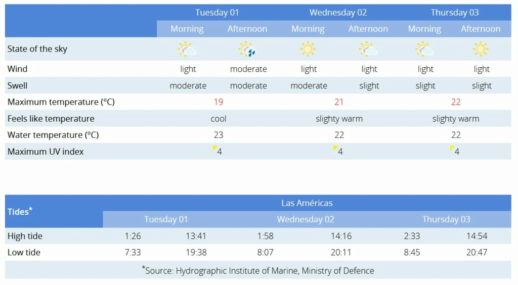 Todays weather in Tenerife - Page 29 Capt2169