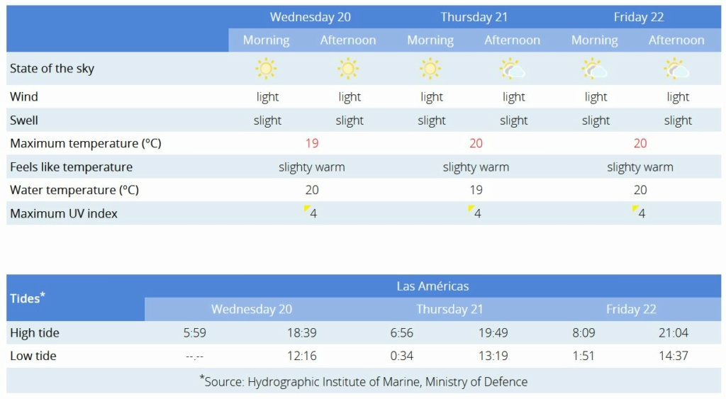 Todays weather in Tenerife - Page 32 Capt2386