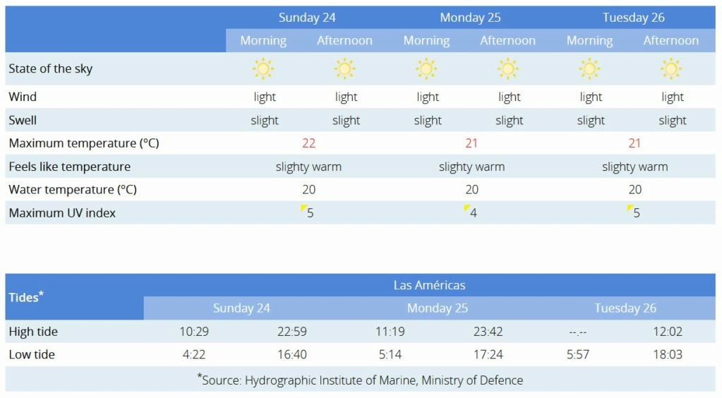 Todays weather in Tenerife - Page 32 Capt2407