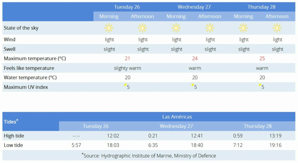 Todays weather in Tenerife - Page 32 Capt2415