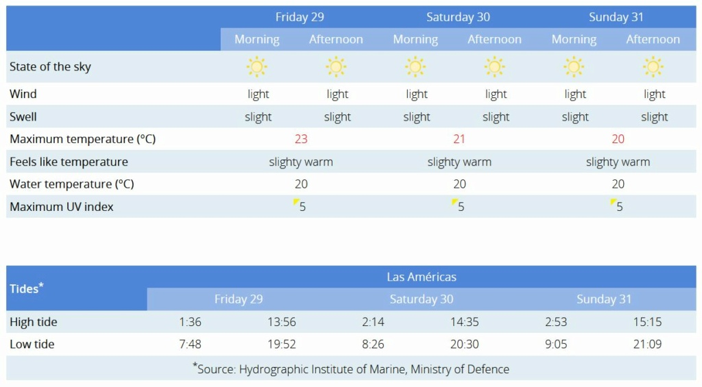 Todays weather in Tenerife - Page 32 Capt2427