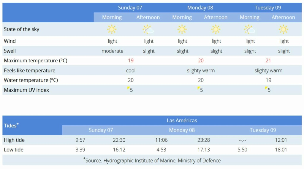 Todays weather in Tenerife - Page 32 Capt2465
